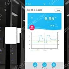 PC60-Z Bluetooth Multi-Parameter Smart Tester Powered by ZenTest Mobile App, Measuring pH/Conductivity/TDS/Salinity/Resistivity/Temp.